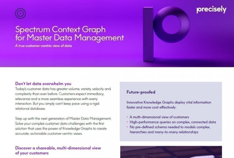 Spectrum Context Graph for Master Data Management