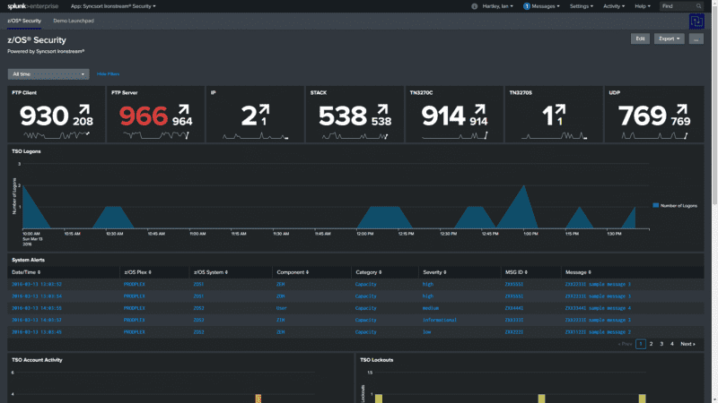 Ironstream for Splunk