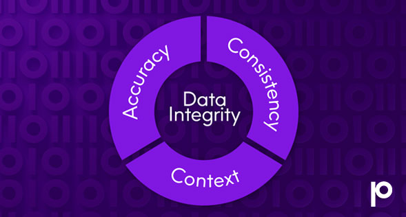 Data Integrity is Accuracy, Consistency, and Context