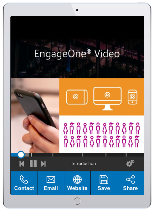 Personalized video solutions