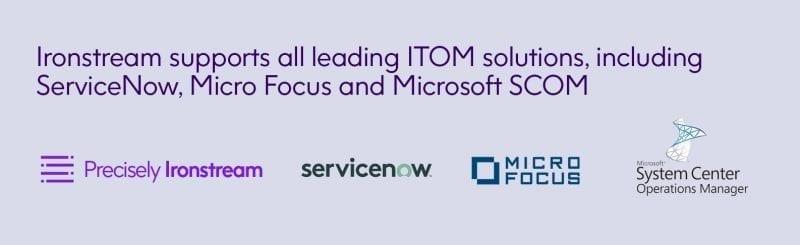 ITOM Solutions
