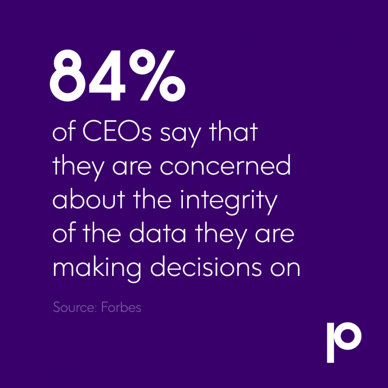 84% of CEOs say that they are concerned about the integrity of the data they are making decisions on (Source: Forbes)