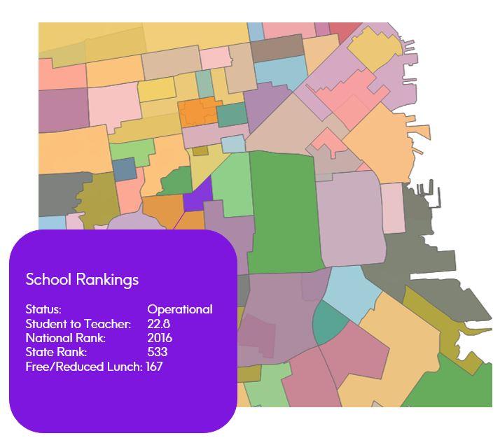 U.S. School Rankings