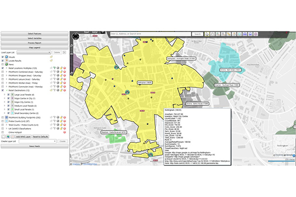 Retail Site Selection: Assess Business Locations and Their Potential