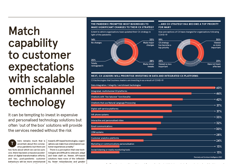 Scalable omnichannel technology